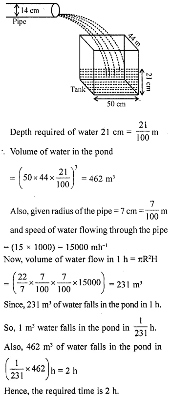 RD Sharma Class 10 Solutions Chapter 14 Surface Areas and VolumesEx 14.1 58