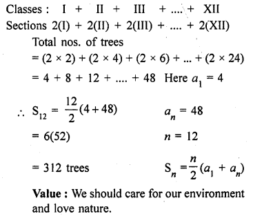 RD Sharma Class 10 Solutions Chapter 5 Arithmetic ProgressionsEx 5.6 112