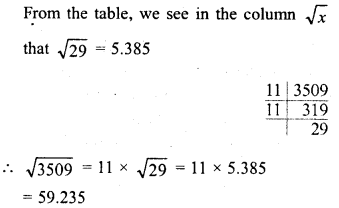 RD Sharma Class 8 Solutions Chapter 3 Squares and Square Roots Ex 3.9 10