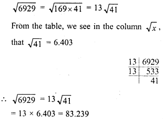 RD Sharma Class 8 Solutions Chapter 3 Squares and Square Roots Ex 3.9 11