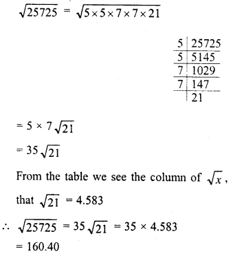 RD Sharma Class 8 Solutions Chapter 3 Squares and Square Roots Ex 3.9 12