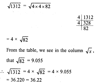 RD Sharma Class 8 Solutions Chapter 3 Squares and Square Roots Ex 3.9 13