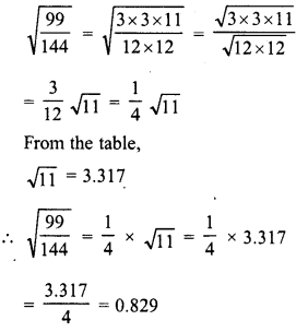 RD Sharma Class 8 Solutions Chapter 3 Squares and Square Roots Ex 3.9 16
