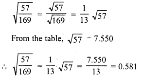 RD Sharma Class 8 Solutions Chapter 3 Squares and Square Roots Ex 3.9 17
