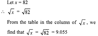 RD Sharma Class 8 Solutions Chapter 3 Squares and Square Roots Ex 3.9 4