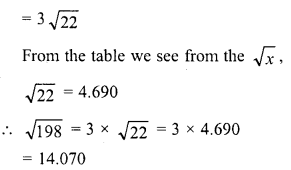 RD Sharma Class 8 Solutions Chapter 3 Squares and Square Roots Ex 3.9 6