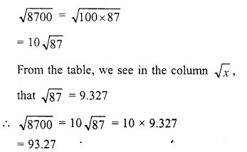RD Sharma Class 8 Solutions Chapter 3 Squares and Square Roots Ex 3.9 8