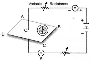 NCERT Exemplar Solutions for Class 10 Science Chapter 13 Magnetic Effects of Electric Current image - 1