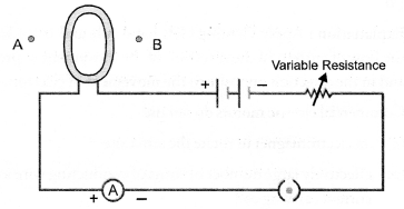 NCERT Exemplar Solutions for Class 10 Science Chapter 13 Magnetic Effects of Electric Current image - 2