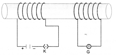 NCERT Exemplar Solutions for Class 10 Science Chapter 13 Magnetic Effects of Electric Current image - 4