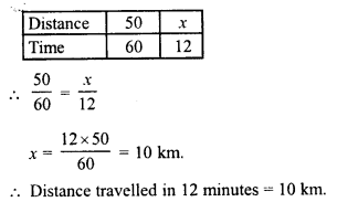 RD Sharma Class 8 Solutions Chapter 10 Direct and Inverse variationsEx 10.1 16