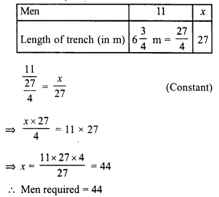 RD Sharma Class 8 Solutions Chapter 10 Direct and Inverse variationsEx 10.1 23