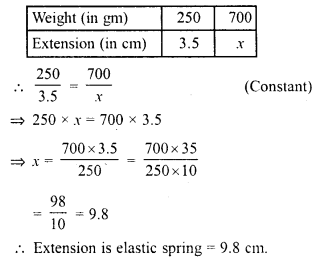 RD Sharma Class 8 Solutions Chapter 10 Direct and Inverse variationsEx 10.1 28