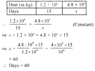 RD Sharma Class 8 Solutions Chapter 10 Direct and Inverse variationsEx 10.1 30