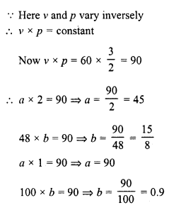RD Sharma Class 8 Solutions Chapter 10 Direct and Inverse variationsEx 10.2 12