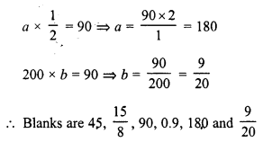 RD Sharma Class 8 Solutions Chapter 10 Direct and Inverse variationsEx 10.2 13