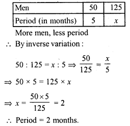 RD Sharma Class 8 Solutions Chapter 10 Direct and Inverse variationsEx 10.2 15