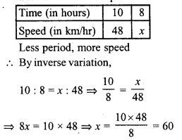 RD Sharma Class 8 Solutions Chapter 10 Direct and Inverse variationsEx 10.2 21