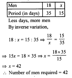 RD Sharma Class 8 Solutions Chapter 10 Direct and Inverse variationsEx 10.2 28