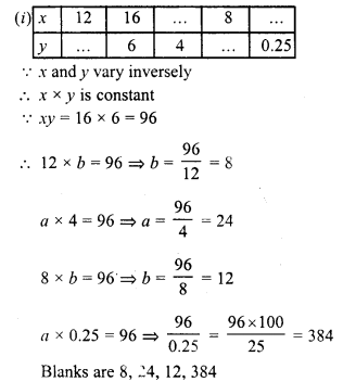 RD Sharma Class 8 Solutions Chapter 10 Direct and Inverse variationsEx 10.2 7