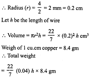 RD Sharma Class 8 Solutions Chapter 22 Mensuration III Ex 22.2 36