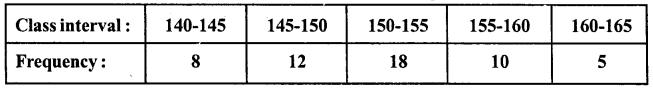 RD Sharma Class 8 Solutions Chapter 24 Data Handling II Ex 24.1 1