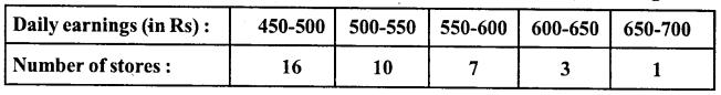 RD Sharma Class 8 Solutions Chapter 24 Data Handling II Ex 24.1 11