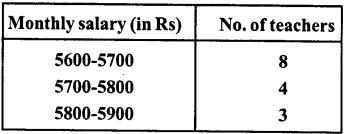 RD Sharma Class 8 Solutions Chapter 24 Data Handling II Ex 24.1 13