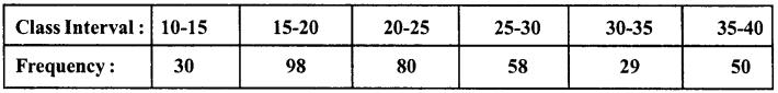 RD Sharma Class 8 Solutions Chapter 24 Data Handling II Ex 24.1 3