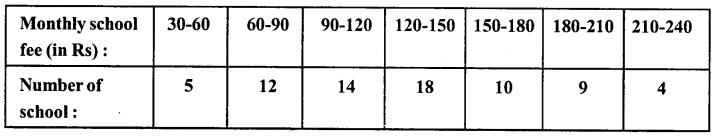 RD Sharma Class 8 Solutions Chapter 24 Data Handling II Ex 24.1 9