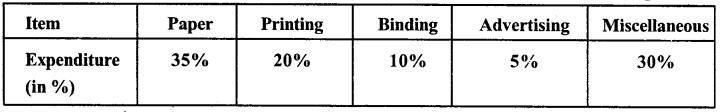 RD Sharma Class 8 Solutions Chapter 25 Data Handling III Ex 25.12