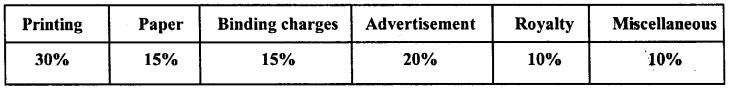 RD Sharma Class 8 Solutions Chapter 25 Data Handling III Ex 25.29