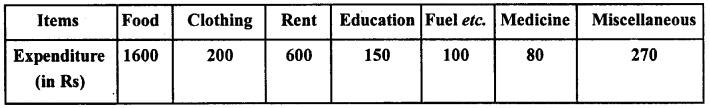RD Sharma Class 8 Solutions Chapter 25 Data Handling III Ex 25.34
