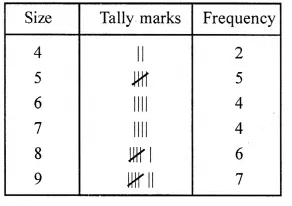 RS Aggarwal Class 6 Solutions Chapter 22 Data Handling Ex 22 Q3.1