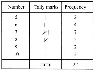 RS Aggarwal Class 6 Solutions Chapter 22 Data Handling Ex 22 Q5.1