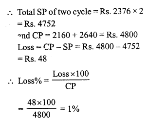 RS Aggarwal Class 7 Solutions Chapter 11 Profit and Loss Ex 11A 22