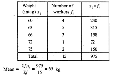 RS Aggarwal Class 7 Solutions Chapter 21 Collection and Organisation of Data Ex 21A 9