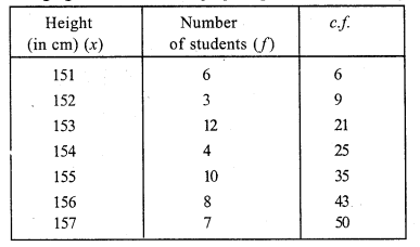 RS Aggarwal Class 7 Solutions Chapter 21 Collection and Organisation of Data Ex 21B 8