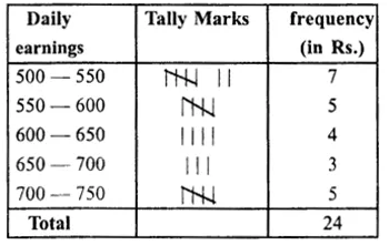 RS Aggarwal Class 8 Solutions Chapter 21 Data HandlingEx 21B 5.1