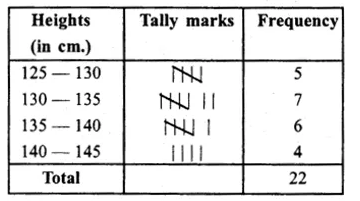 RS Aggarwal Class 8 Solutions Chapter 21 Data HandlingEx 21B 6.1