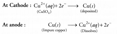 Value Based Questions in Science for Class 10 Chapter 3 Metals and Non-metals image - 1