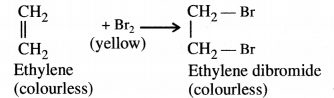 Value Based Questions in Science for Class 10 Chapter 4 Carbon and Its Compounds image - 1