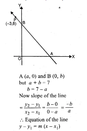 ML Aggarwal Class 10 Solutions for ICSE Maths Chapter 12 Equation of a Straight Line Chapter Test Q15.1