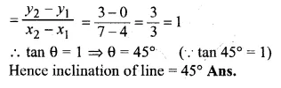 ML Aggarwal Class 10 Solutions for ICSE Maths Chapter 12 Equation of a Straight Line Chapter Test Q6.1