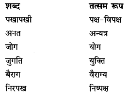 NCERT Solutions for Class 9 Hindi Kshitij Chapter 9 1