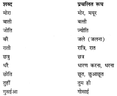 NCERT Solutions for Class 9 HindiSparsh Chapter 9 1