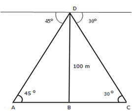 RS Aggarwal Solutions Class 10 Chapter 14Height and Distance Ex 14a 24