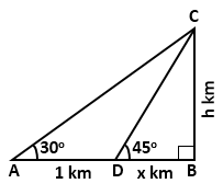 RS Aggarwal Solutions Class 10 Chapter 14Height and Distance MCQ 42