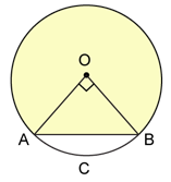 RS Aggarwal Solutions Class 10 Chapter 18 Areas of Circle, Sector and Segment Test Yourself 9