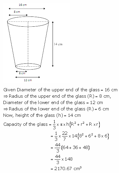 RS Aggarwal Solutions Class 10 Chapter 19 Volume and Surface Areas of Solids Ex 19c 1